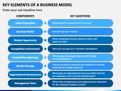 Key Elements of a Business Model PPT Slide 1