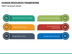 Human Resources Framework PPT Slide 17