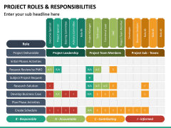 Project Roles and Responsibilities PPT Slide 5
