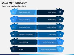 Sales Methodology PPT Slide 3