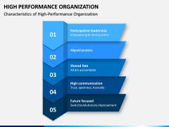 High Performance Organization PPT Slide 9