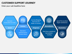 Customer Support Journey PPT Slide 6