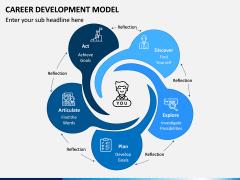 Career Development Model PPT Slide 3