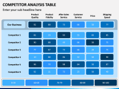 Competitor Analysis Table PPT Slide 9