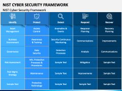 NIST Cyber Security Framework PPT Slide 1
