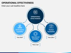 Operational Effectiveness PPT Slide 1