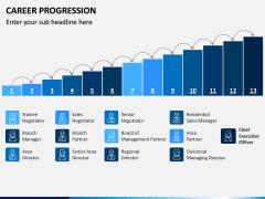 Career Progression PPT Slide 9