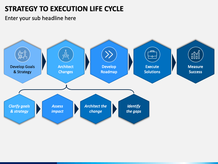 Strategy To Execution Life Cycle PPT Slide 1