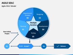 Agile SDLC PPT Slide 1