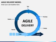 Agile Delivery Model PPT Slide 2