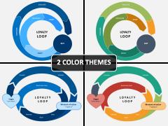 Loyalty Loop PPT Cover Slide