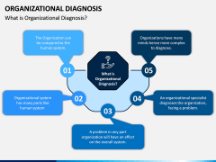 Organizational Diagnosis PPT Slide 1
