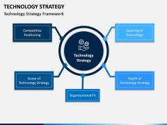 Technology Strategy PPT Slide 1