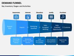 Demand Funnel PPT Slide 3