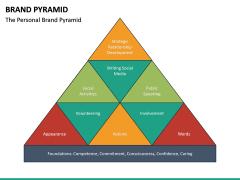 Brand Pyramid PPT Slide 19
