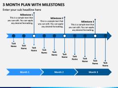 3 Month Plan with Milestones PPT Slide 2