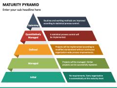 Maturity Pyramid PPT Slide 4