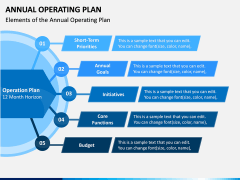 Annual Operating Plan PPT Slide 2