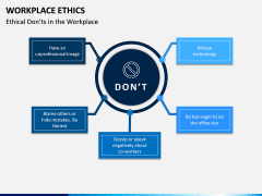 Workplace Ethics PPT Slide 6