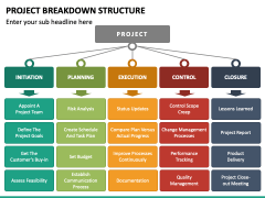Project Breakdown Structure PPT Slide 2