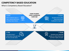 Competency Based Education PPT slide 1