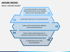 Assure Model PPT Slide 1