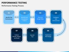 Performance Testing PPT Slide 4