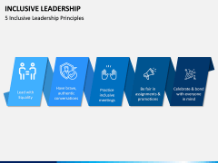 Inclusive Leadership PPT Slide 3