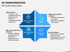 HR Transformation PPT Slide 7