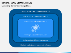 Market and Competition PPT Slide 2