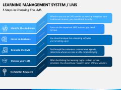 Learning Management System PPT Slide 3