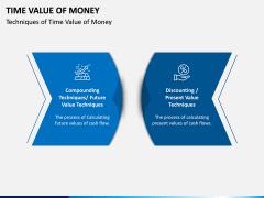 Time Value of Money PPT Slide 4