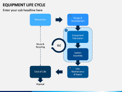 Equipment Life Cycle PPT Slide 4