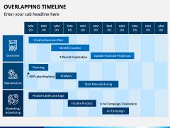 Overlapping Timeline PPT Slide 6