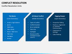 Conflict Resolution PPT Slide 7