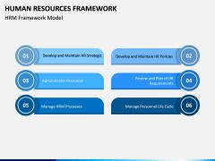 Human Resources Framework PPT Slide 3