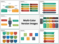 Biosecurity Multicolor Combined