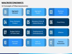 Macroeconomics PPT Slide 4