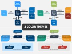 Design Build Finance Operate PPT Cover Slide