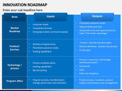 Innovation Roadmap PPT Slide 6
