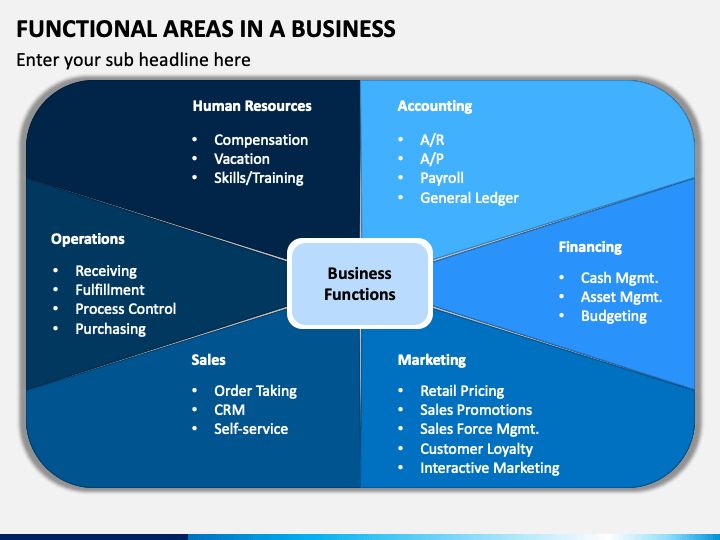 Functional Areas In a Business PPT Slide 1