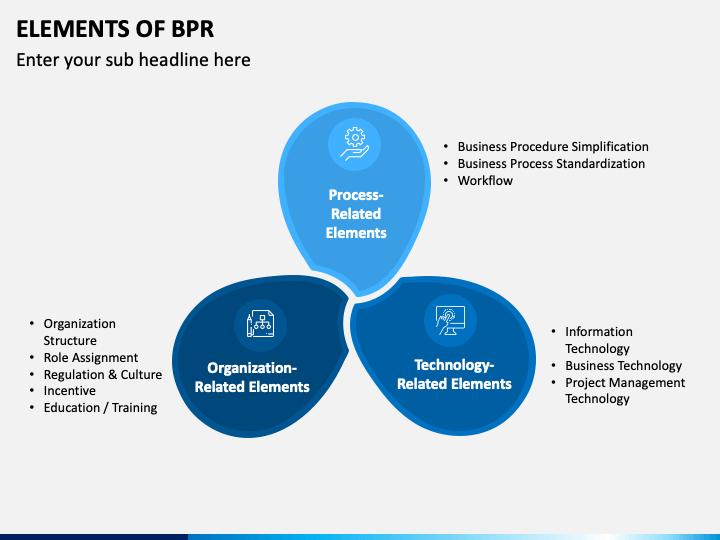 Elements of BPR PPT Slide 1