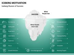 Iceberg Motivation PPT Slide 3