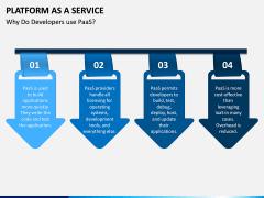 Platform as a Service (PaaS) PPT Slide 9