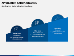 Application Rationalization PPT Slide 1