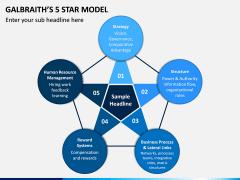 Galbraith's 5 Star Model PPT Slide 1