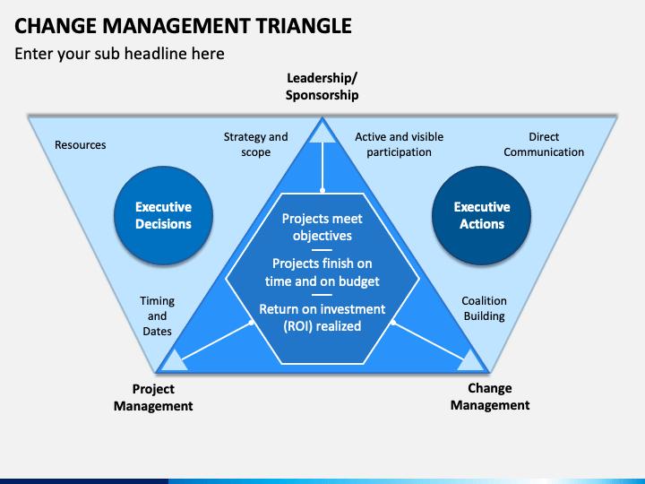 Change Management Triangle PPT Slide 1