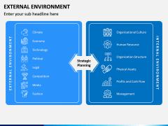 External Environment PPT Slide 4