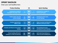 Sprint Backlog PPT Slide 5