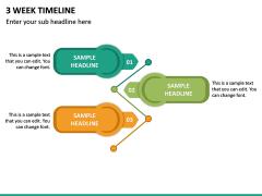 3 Week Timeline PPT Slide 2
